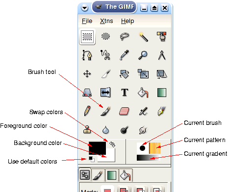 How To Change Color Of Paint Brush In Gimp