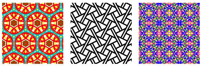 Planar Symmetry Groups