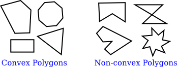 how to draw a polygon in graphics