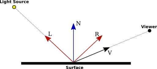diffuse reflexion definition