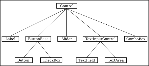 Together With Java Class Diagram Inheritance On Macbook Pro Diagram