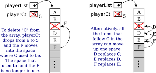 javanotes 7 0 section 7 2 array processing
